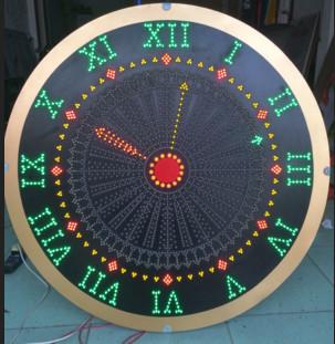 Đồng hồ led kim La Mã