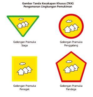 SKK Pengamanan Lingkungan Pemukiman