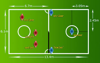 ukuran lapangan sepak takraw nasional dan internasional