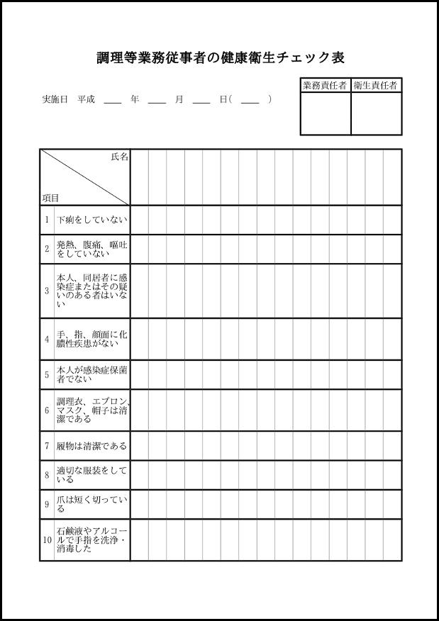 調理等業務従事者の健康衛生チェック表 001