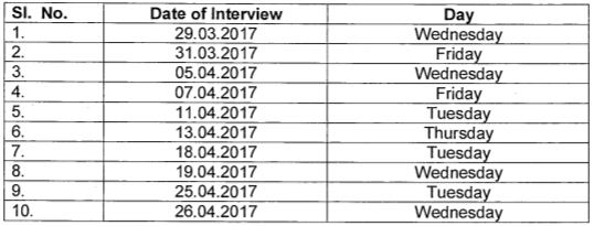 image : KVS Principal Interview Schedule 2017 @ TeachMatters