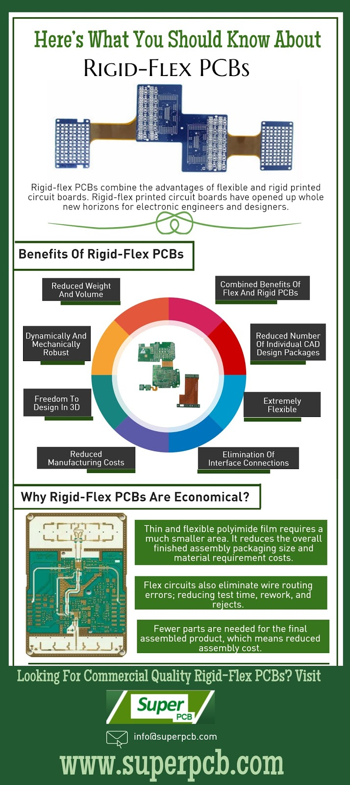Super Pcb A Leading Supplier Of Pcbs 2015 Rigidflex Circuit Boards Are Composed Combination Rigid And Provides Single Double Sided Multi Layered Flex Flexible Prototypes Caters To Wide Range Industries