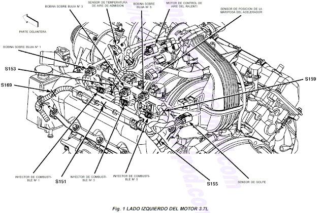 diagrama del motor kia rio