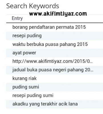 Search Keywords Blog Akif Imtiyaz