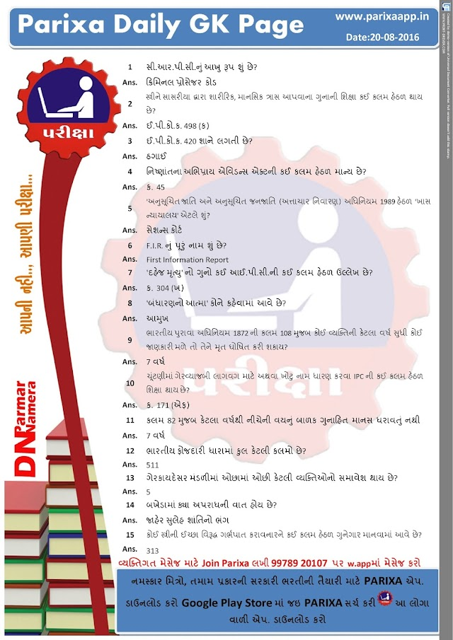 Parixa daily gk page date: 20/08/16