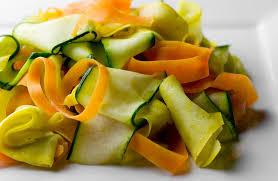 फलों के छिलके, आम के आम गुठलियों के दाम fruits peel benefited to our health