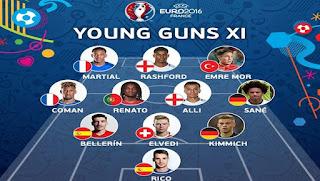 Tα 11 νεαρά «πιστόλια» του Euro2016