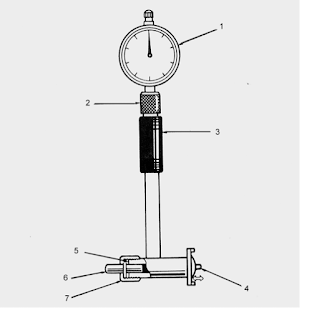 alat ukur, dial gouge, dial indikator, Draf Soal Otomotif, skala jangka sorong, skala vernier  untuk metrik, Teknik kendaraan ringan,