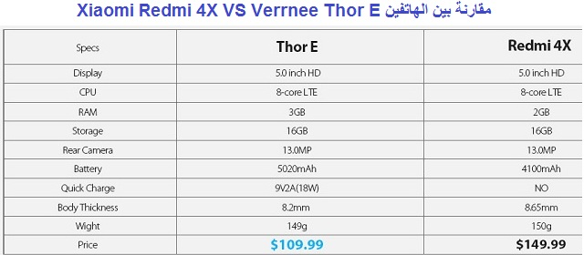 Vernee-Thor-E-mobile