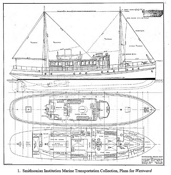 James: Timber Speed Boat Plans How to Building Plans