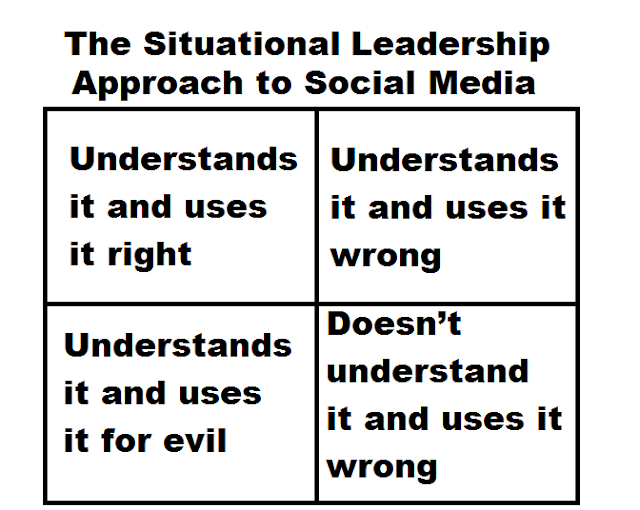 Snarky: The Situational Leadership Approach to Social Media