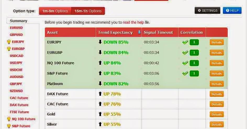 Alpari Binary Options Broker Review