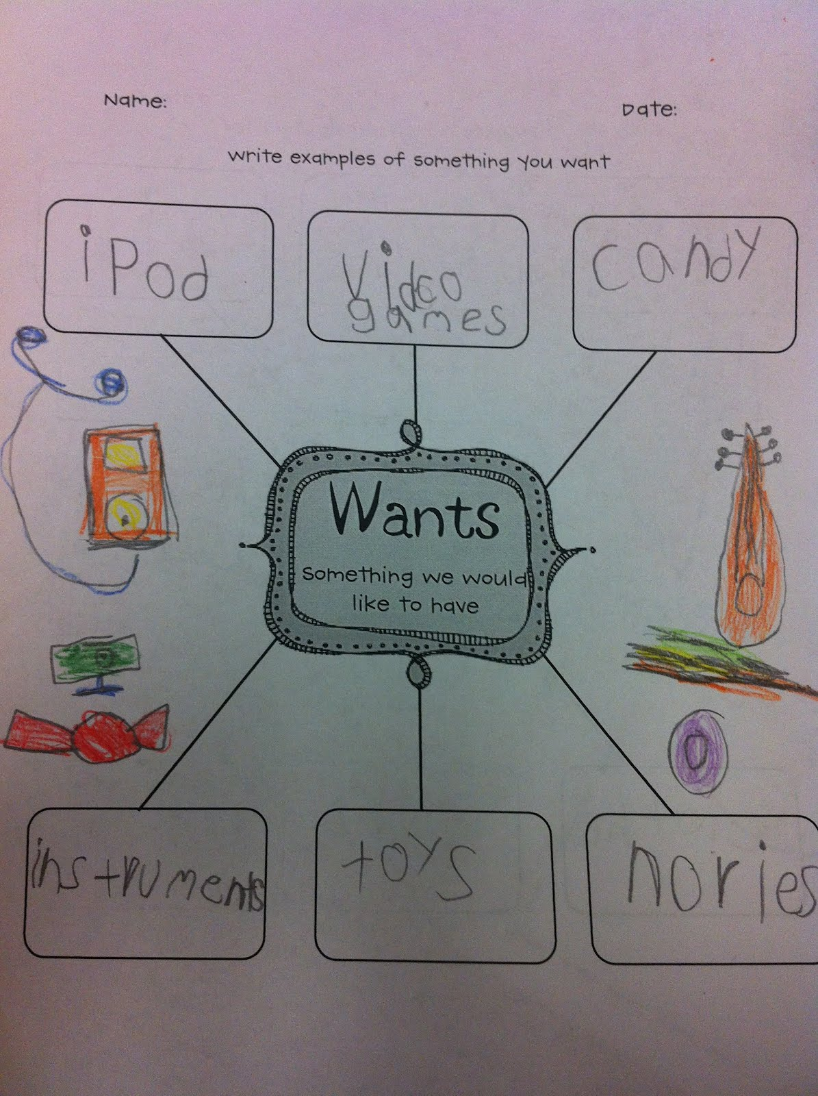 The Adventures Of A K 1 Teacher Needs Wants Goods And Services