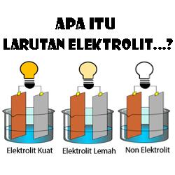 Pengertian Larutan Elektrolit dan Non Elektrolit beserta ...