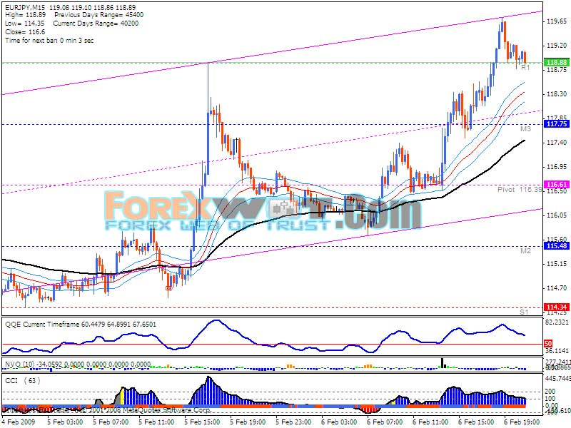 Forex cci indicator use - H4 No Repaint Profitable Strength