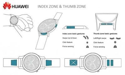 Futuri smartwatch Huawei con ghiera touch