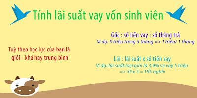 cach-tinh-lai-suat-vay-von-sinh-vien-tin-chap