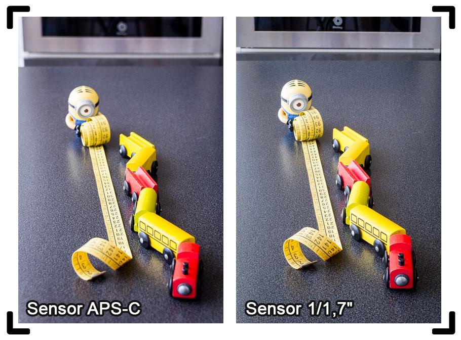 Profundidad de campo - diferentes sensores