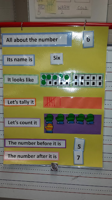 interactive math poster to target number concepts