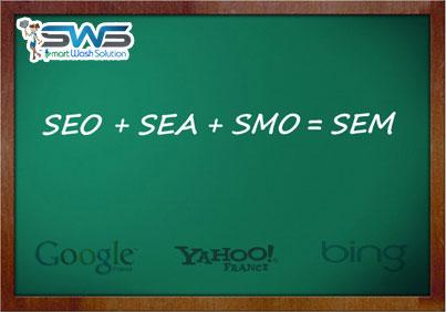 SEO TUTOR: What is full form SEO,SEM,PPC,SMO,SMM,SEA ?