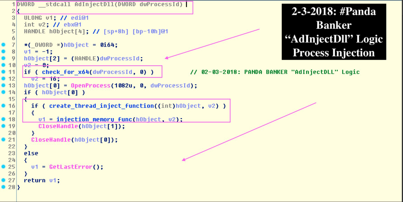 Let's Learn: Dissect Panda Banking Malware's