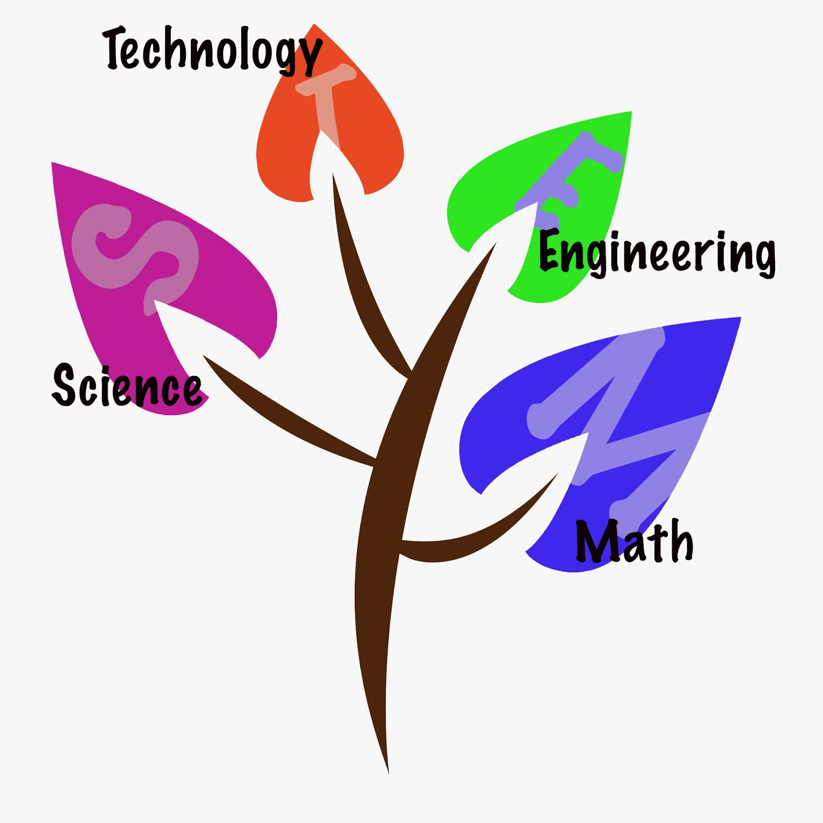 Science Technology Engineering Math: Vocational Education