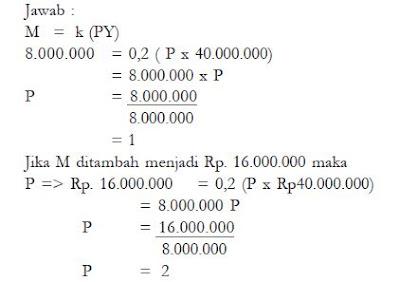 Teori Ekonomi Permintaan dan Penawaran Uang Klasik Menurut David Ricardo dan Irving Fisher