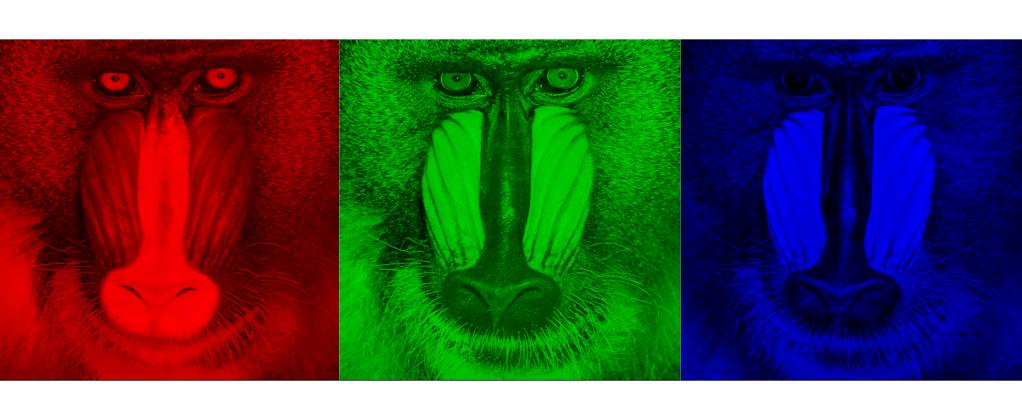 Color Quantization in R | R-bloggers
