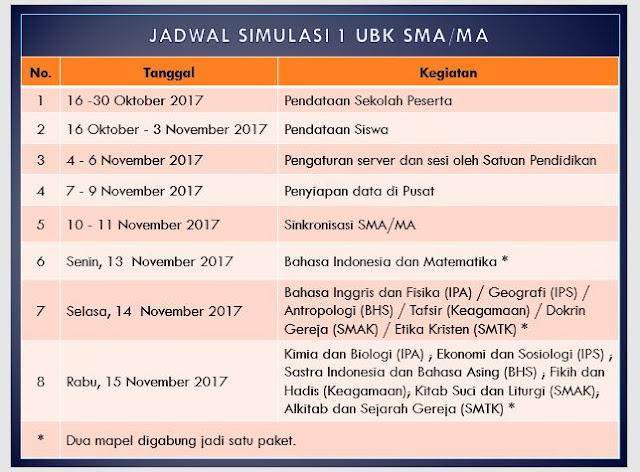 Jadwal Simulasi UNBK SMP