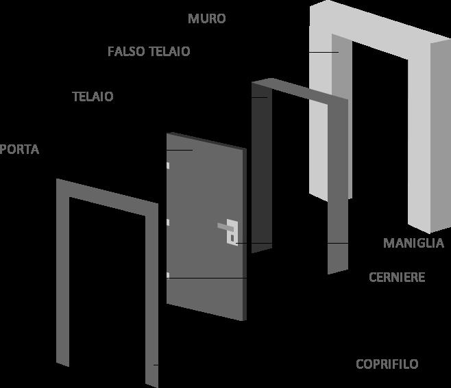 Come si monta una porta edilizia in un click - Montare telaio porta ...