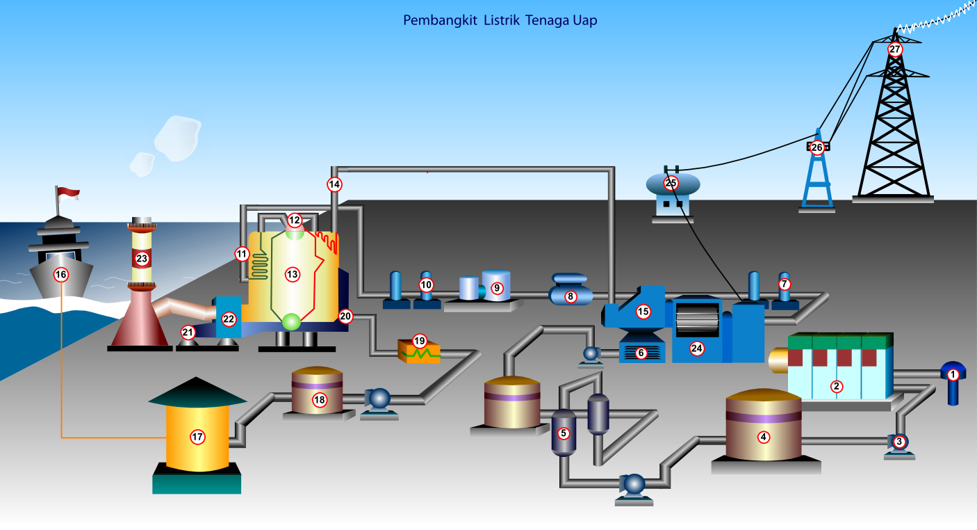 medium resolution of generator fuel oil tank pump generator free engine image kohler marine generator wiring diagram westerbeke marine generator wiring diagram