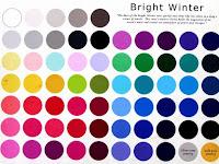Reader Request: Bright Winter vs. Bright Spring-An In Depth Comparison