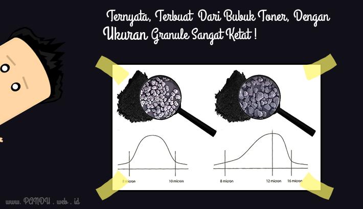 3. Toner Blueprint Terbuat dari Bubuk ( Toner ), Dengan Ukuran Granule Sangat Ketat