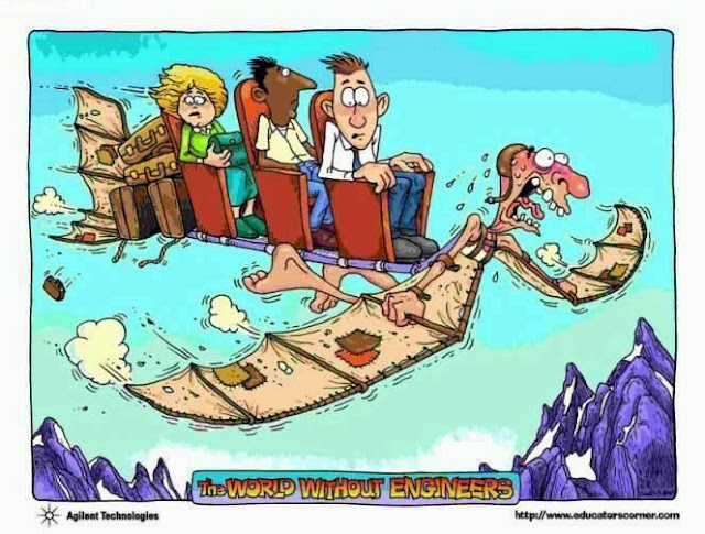 World Without AERONAUTICAL ENGINEERS
