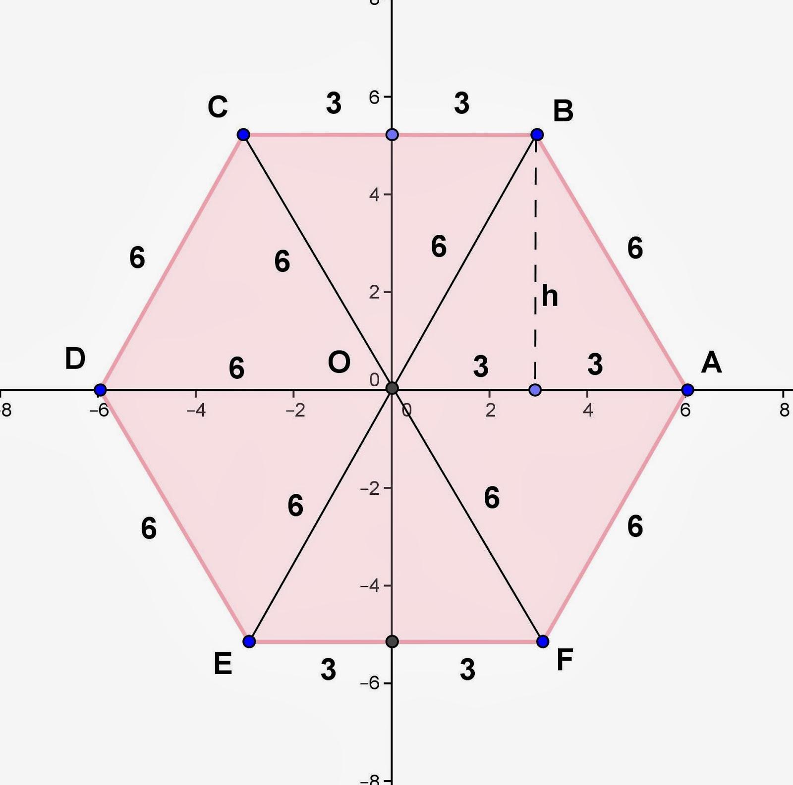 Math Principles Regular Polygon Problems 2