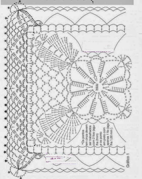 Zurbahan Blog: crochet blanket free pattern