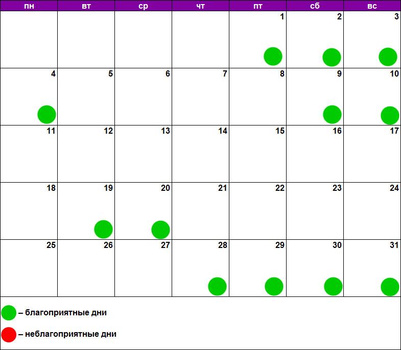Лунный календарь массажа декабрь 2017