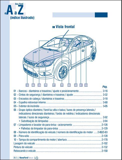 Manual Do Meu Carro