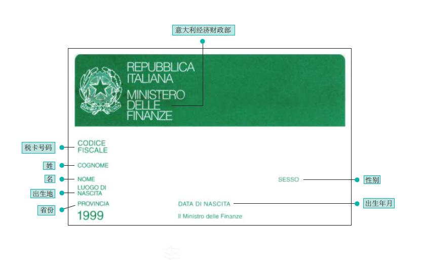 意大利codice fiscale 绿卡|税卡|图中意文介绍