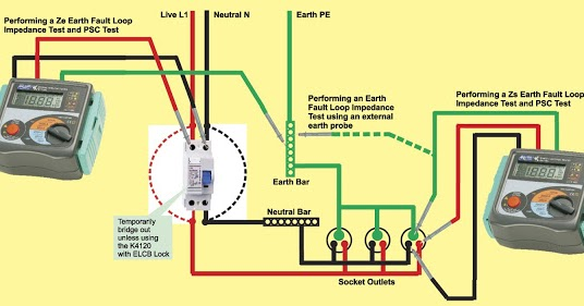Electrical And Electronics Engineering  Earth Fault Loop