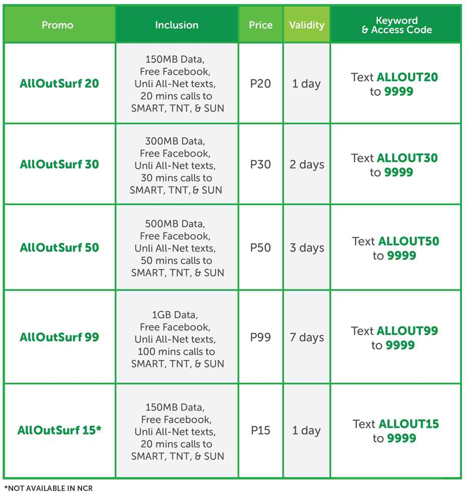 Smart prepaid all text 30 plus dating 6