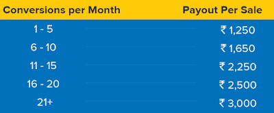 hostgator conversion pay per sale table