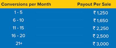hostgator conversion pay per sale table