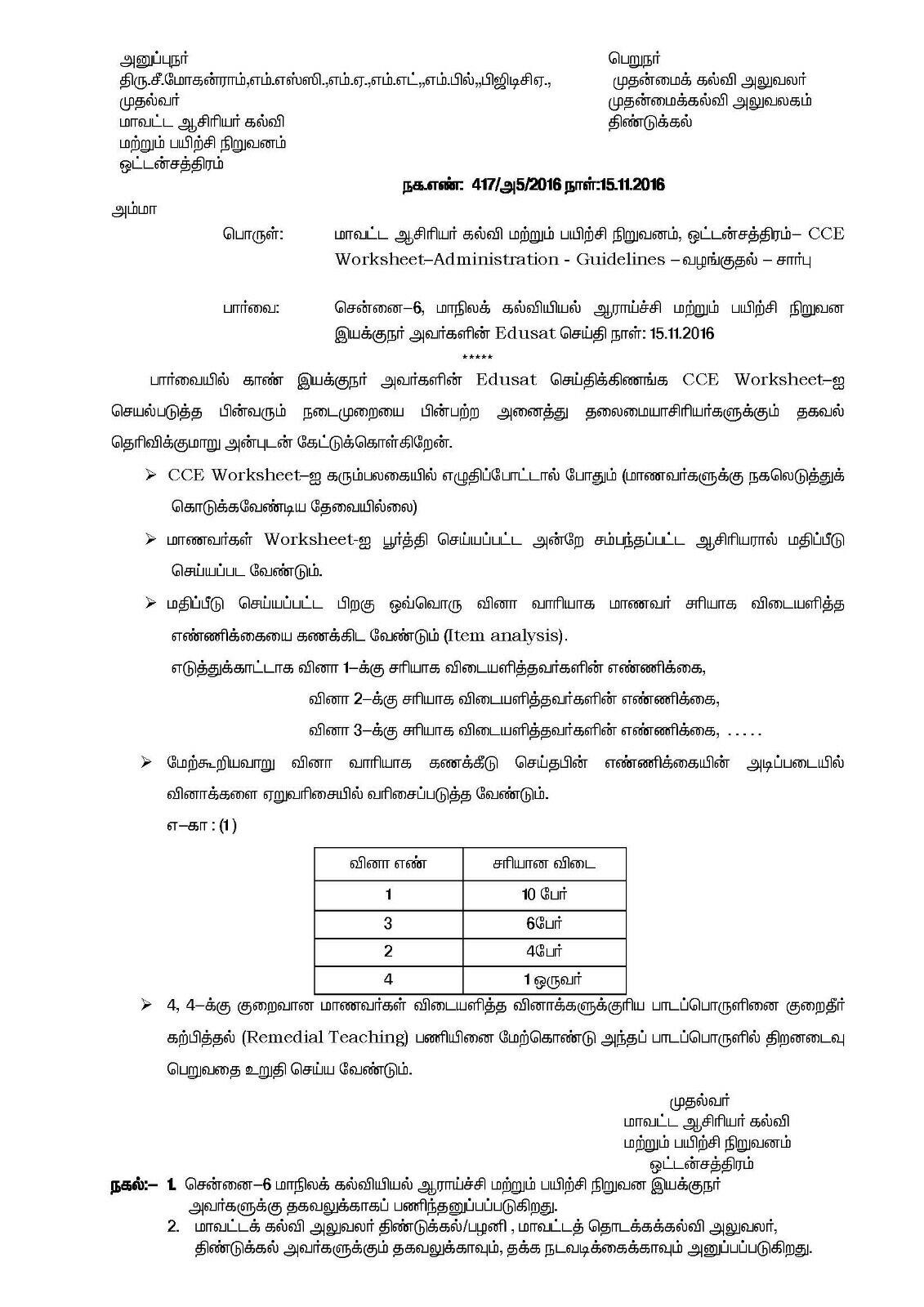 Gurukulam Cce Worksheet Exam Guidelines Proceeding