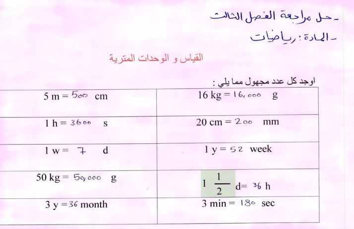 مراجعة الرياضيات للصف الرابع الفصل الثالث 2019 - مناهج الامارات
