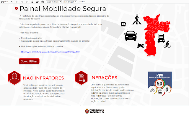Imagem da página inicial do Painel Mobilidade Segura