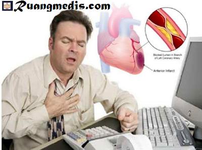Cara menyembuhkan penyakit jantung Menggunakan ramuan tradisional