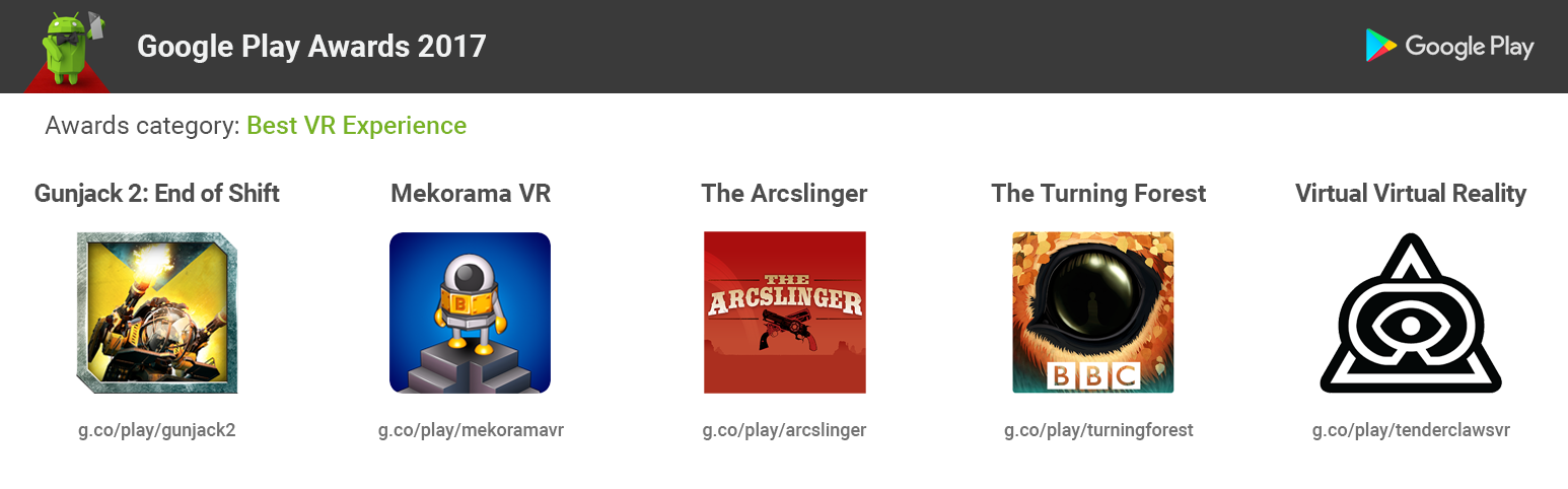 Android Developers Blog: The Google Play Awards are