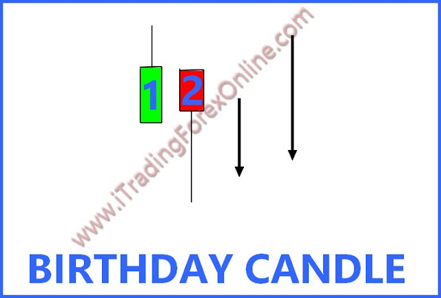 birthday candle scalping