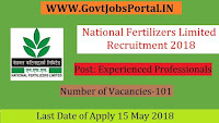 National Fertilizers Limited Recruitment 2018– 101 Experienced Professionals